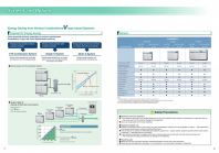 Hitachi DSP 10