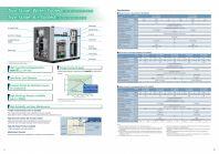 Hitachi DSP 7