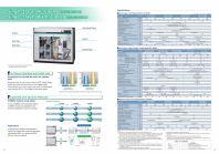 Hitachi DSP 4