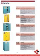 Cabinets & Accessories
