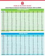 KOOP MCCM(dana public islamic bank)