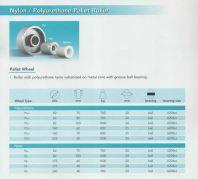 Nylon & Polyurethne Pallet Roller