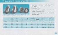 Pneumatic Castors and Wheels