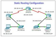 Static Routing Configuration and Dynamic Routing