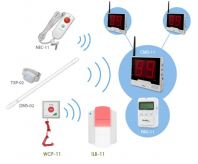 Wireless FlexCare