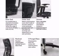 ERGO SPECIFICATION 1