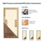 High Pressure Laminated (HPL) Door
