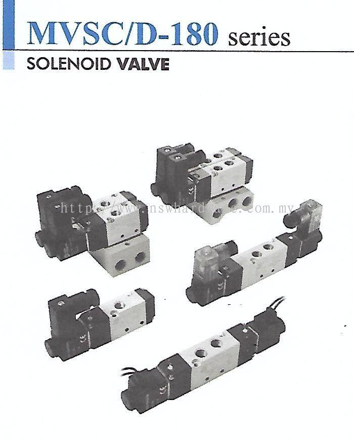Mindman Solenoid Air Valve Wiring Diagram on