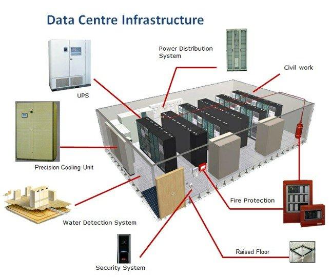 Power Transformation Engineering Sdn Bhd