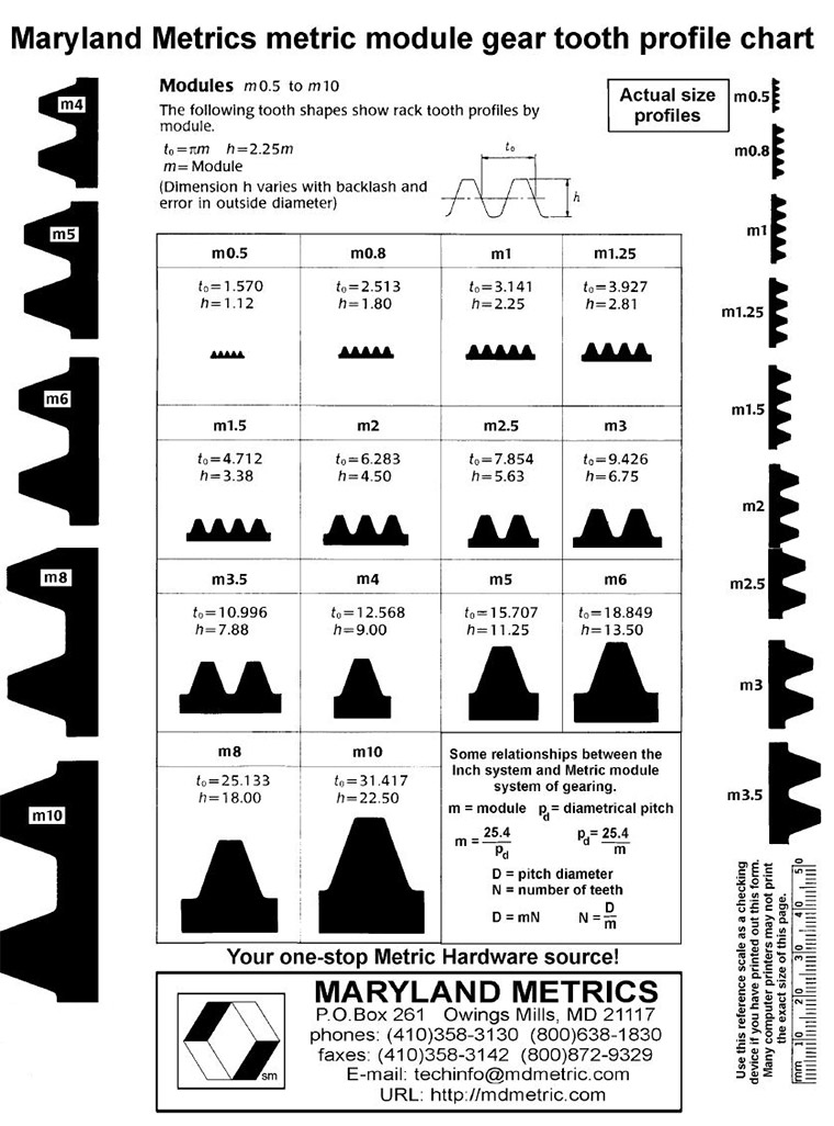 Johor Bahru (JB) Gear Tooth Profiles (actual size) for metric module