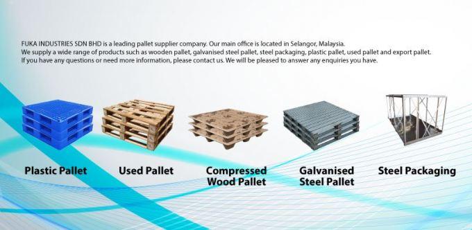 Fuka Industries Sdn Bhd