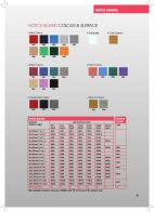 Notice Board Colour Chart