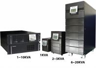 ZC Series Industrial Grade (Tower or Rackmount)