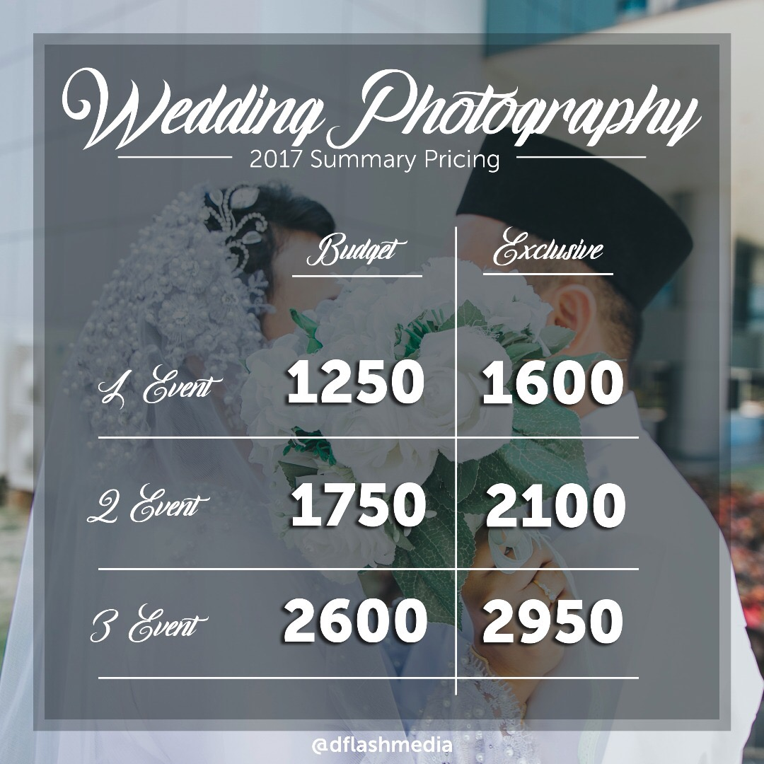 Wedding Fotography